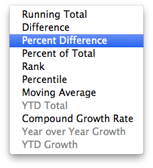 Tableau Percent Difference